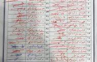 جمع تواقيع اعضاء مجلس النواب بشأن قانون رفحاء..